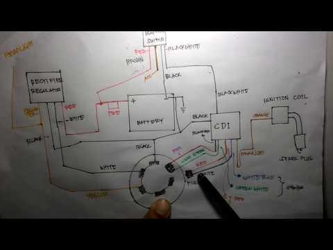 Yamaha Mio Sporty Cdi Wiring Diagram. . Wiring Diagram on