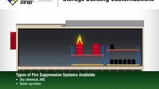U.S. Chemical Storage® Storage Building Customizations