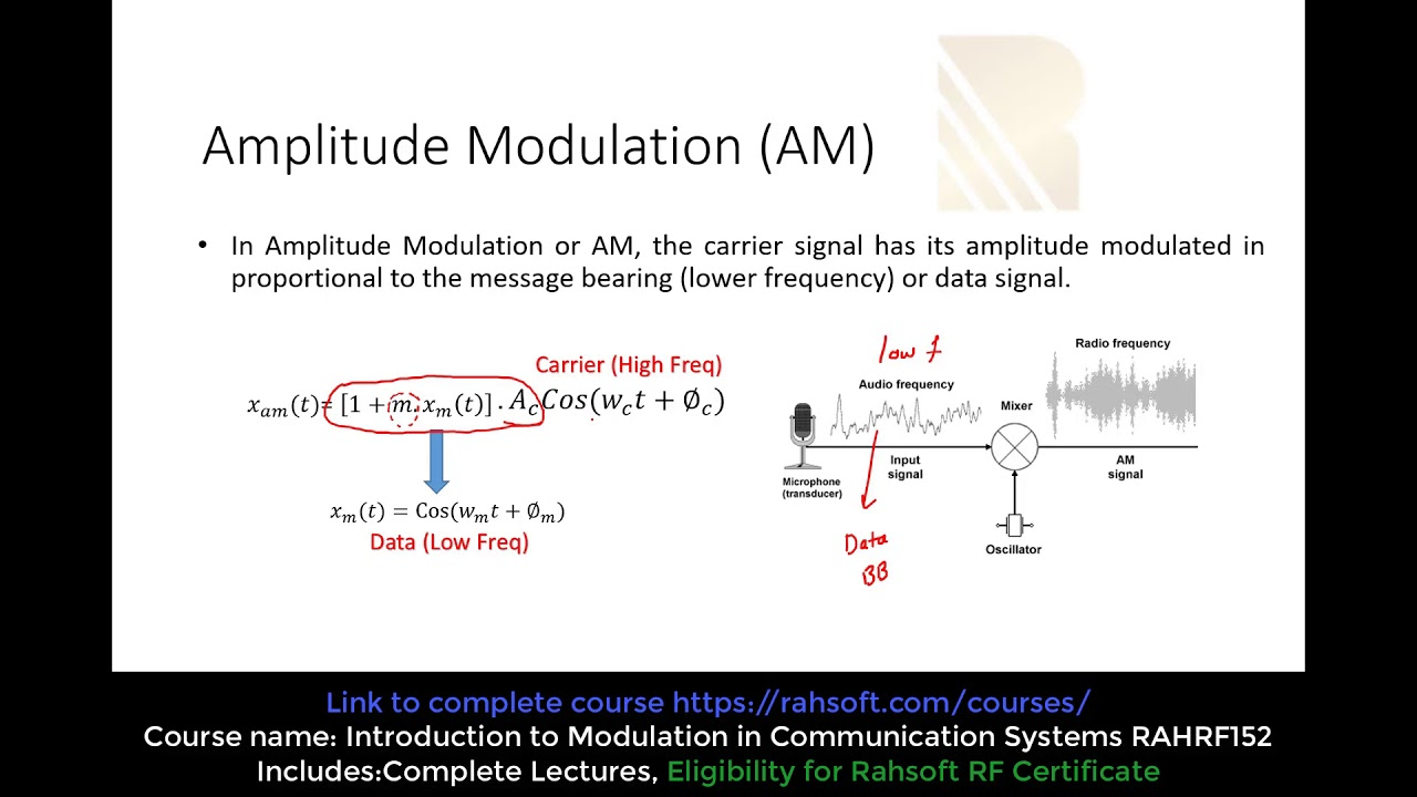 analog modulation amplitude modulation AM tutorial basic concept in  communication systems