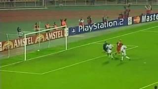 ALL GOALS DYNAMO KIEV in Champions League (2003-04)