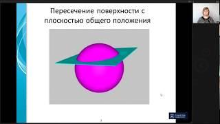 Пересечение поверхности с плоскостью и прямой