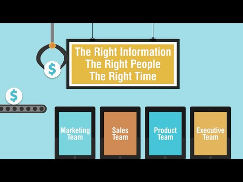 How Competitive Intelligence Benefits Marketing, Sales, Product and Executive Teams