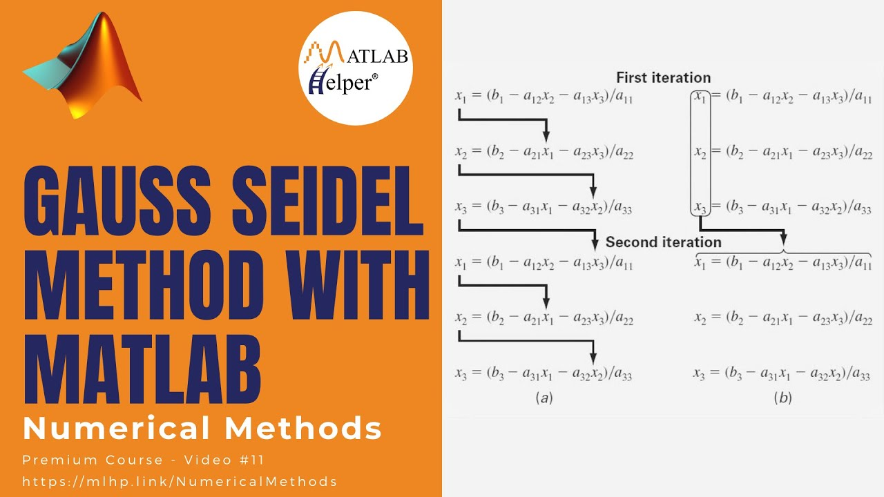 Gauss - Seidel Method with MATLAB   MATLAB Tutorial