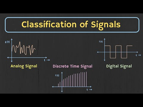 Classification of Signals Explained   Types of Signals in Communication