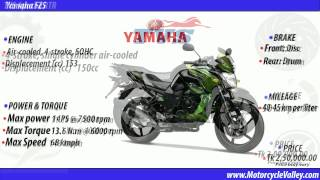 150cc Motorcycle Price in Bangladesh August 2015