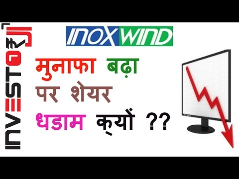 Inox Wind Why Share Price Falling  continuously ?[in Hindi]