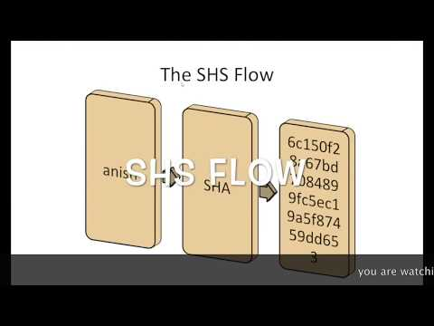 sha1 tutorial how sha1 works secure hash algorithm tutorial