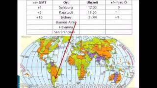 Zeitzonen verstehen und berechnen