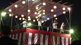 福知山ドッコイセ祭りの映像です.