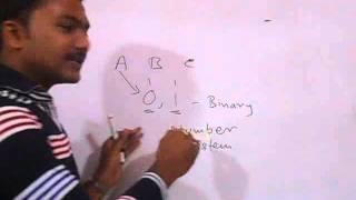 Fundamental of Computer in bengali