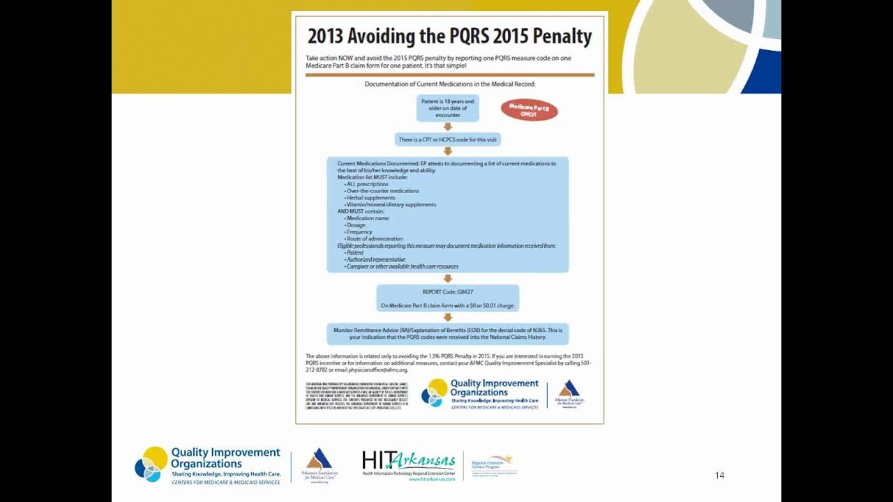 PQRS and Meaningful Use