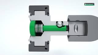03   STAHLWILLE   Sistema QR de seguridad en carracas,  QuickRelease System