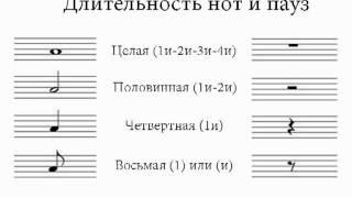 Основы нотной грамоты