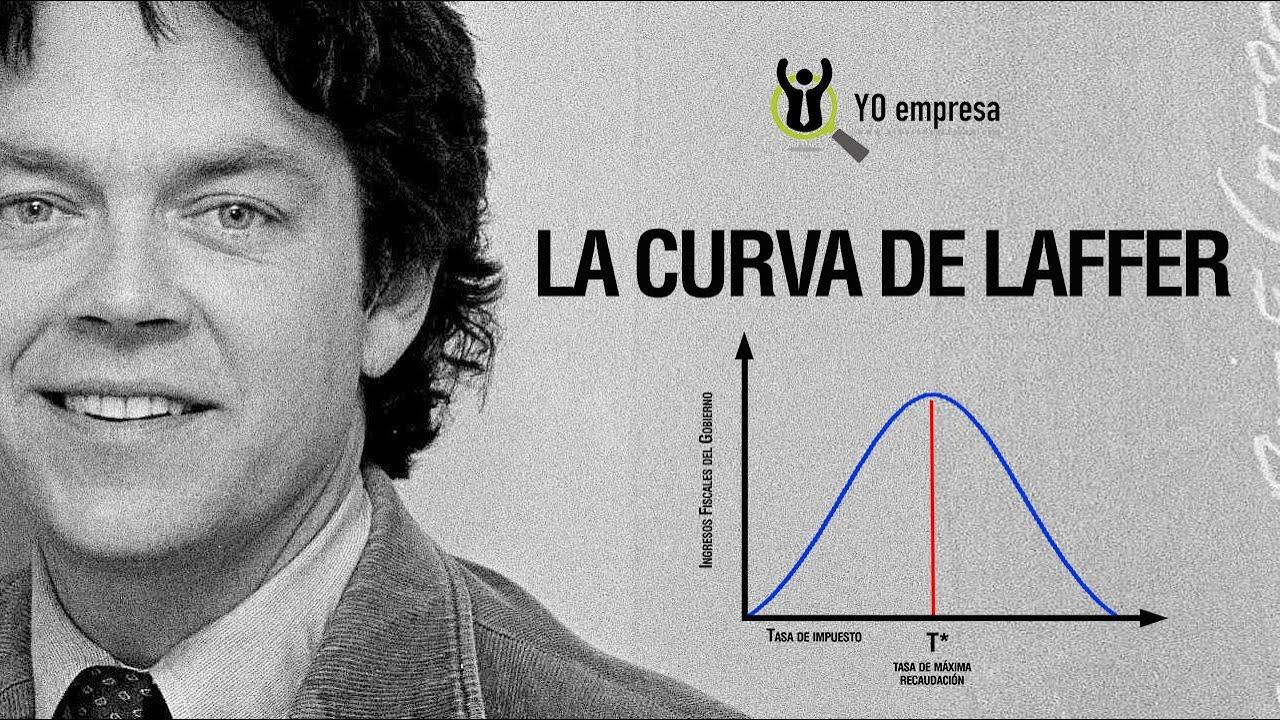 La curva de Arthur Laffer | Impuestos y Recaudación | Modelo económico