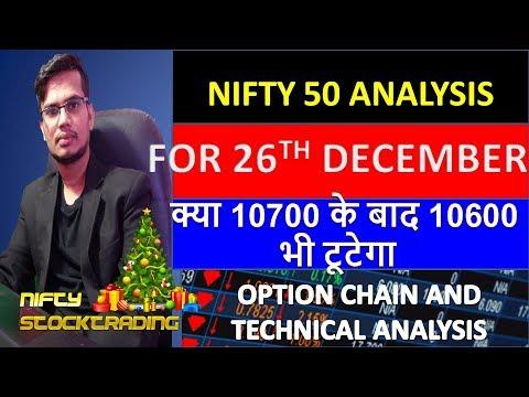 NIFTY 50 ANALYSIS FOR 26 DECEMBER क्या 10700 के बाद 10600 भी टूटेगा
