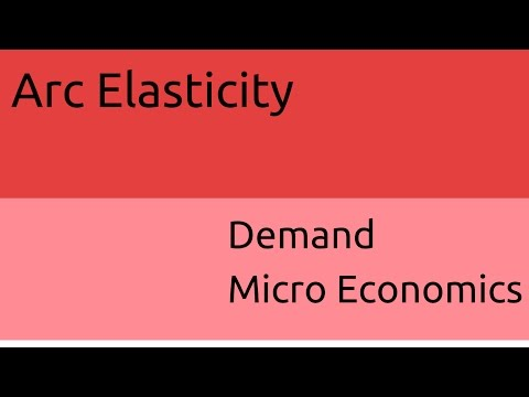 What Is Arc Elasticity Demand Micro Economics Ca Cpt Cs