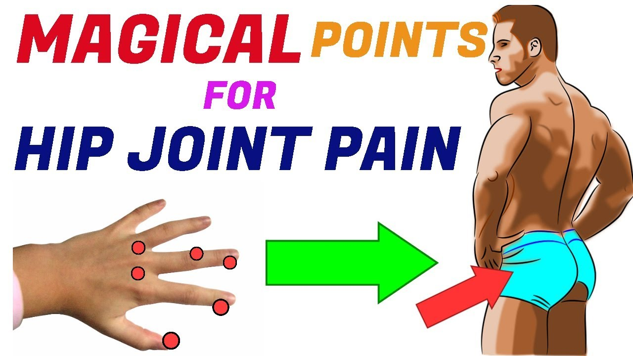 Sujok Therapy For Hip Pain /Sujok Points For Hip Pain ...