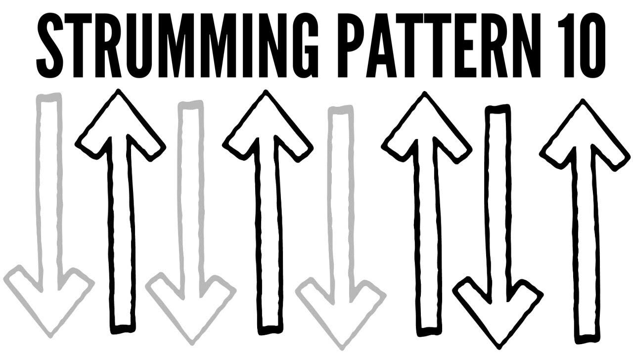 Uke Strumming Patterns Awesome Design Ideas