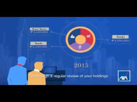 AXA Wealth Management