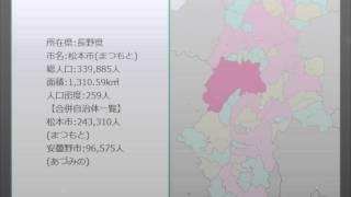 【市町村合併】日本中にデッカイ市を作ろう
