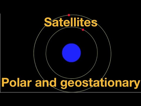 Satellites geostationary and polar - an introduction