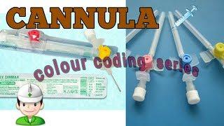 I.V Cannula, cannula colours and sizes