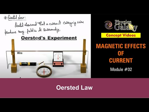 oersted experiment explanation