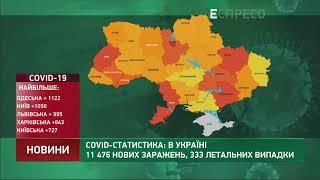 Коронавірус в Украі ні статистика за 23 березня