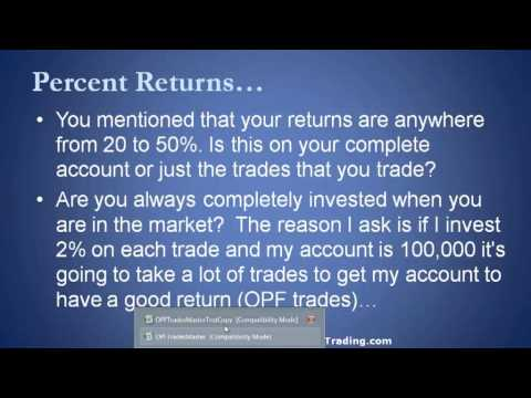 5 Options Trading Myths - Trader Travis 2012 Performance Review