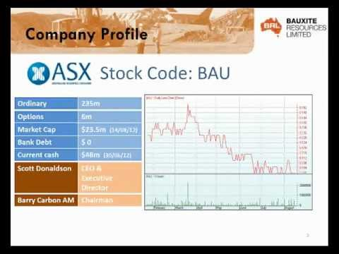 Bauxite Resources Limited eRoadshow Sept 2012