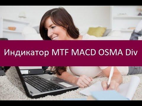 Индикатор MTF MACD OSMA Div. Методы применения