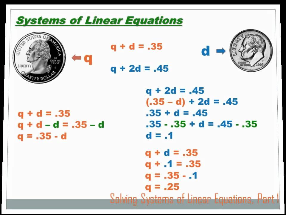 Algebra - Solving Systems of Equations - Part 1: 8TH GRADE