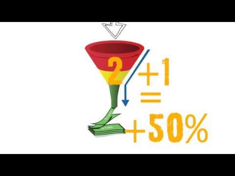 Увеличение прибыли от 50% и выше! Профессиональная диагностика отдела продаж