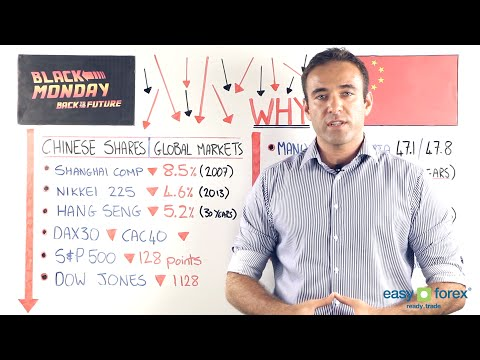 easy forex, Hot Topic   Black Monday 2015