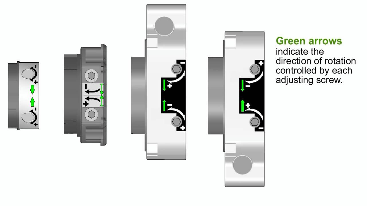 hight resolution of mechanical limit switch tubular motors limit switch setting