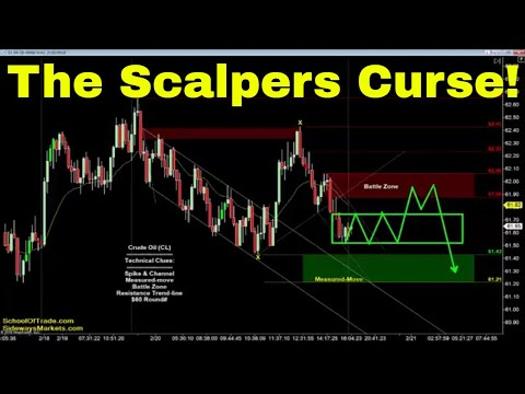 "Avoid the ""Scalpers Curse"" 