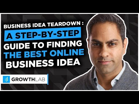 Business idea teardown: A step by step guide to finding the best online business idea