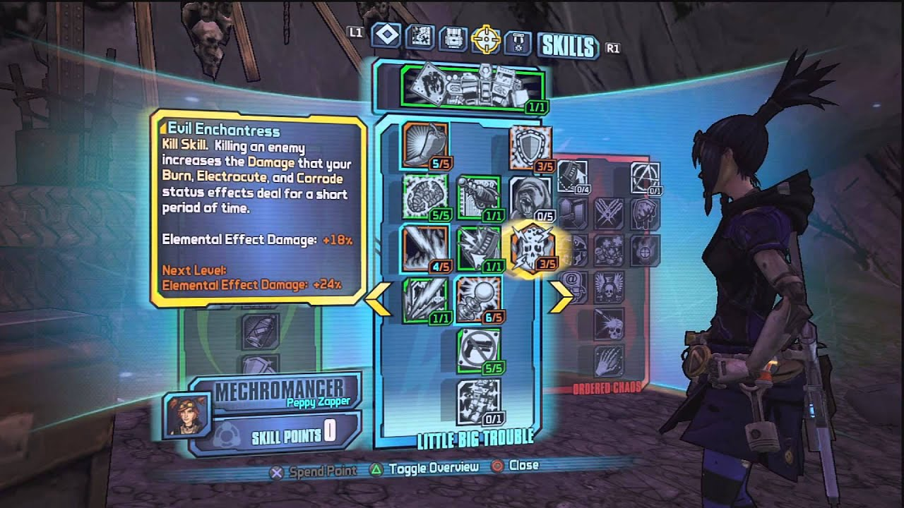 Borderlands  Mechromancer Little Big Trouble Build