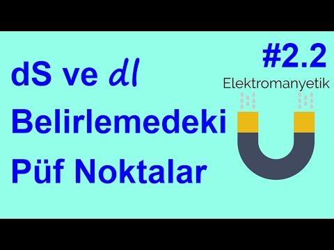 """Elektromanyetik Teori Soru Çözümü #2.2 """"dS"""" ve """"dl"""" Belirlemedeki Püf Noktalar"""
