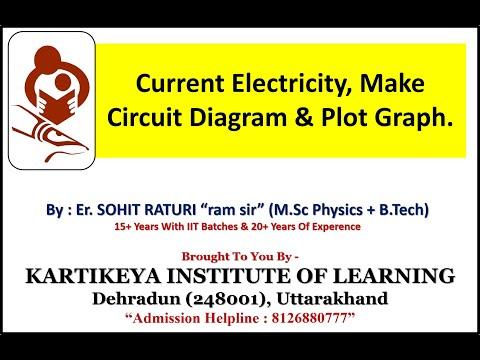 Physics Practical - Current Electricity, Make Circuit Diagram & Plot Graph. Sohit Raturi (ram Sir)