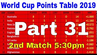 icc cricket world cup 2019 points table (Part 31 (29/06/2019) 2nd Match