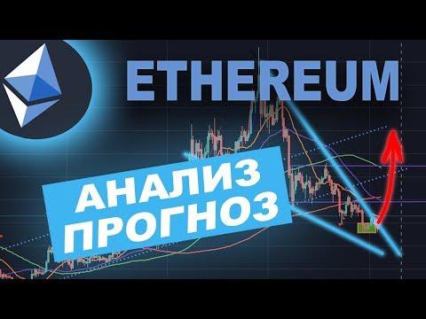 Криптовалюта ЭФИРИУМ Прогноз сентябрь 2019 | Ethereum Анализ!