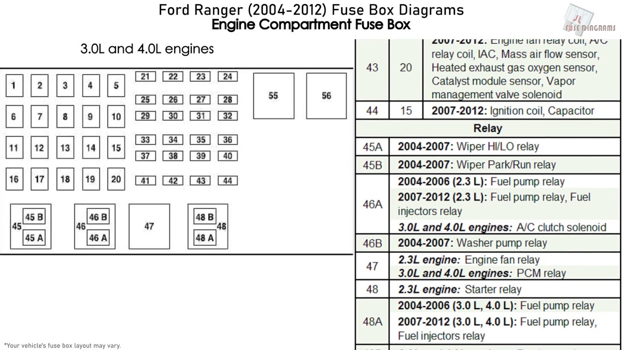 Ford Ranger  2004-2012  Fuse Box Diagrams
