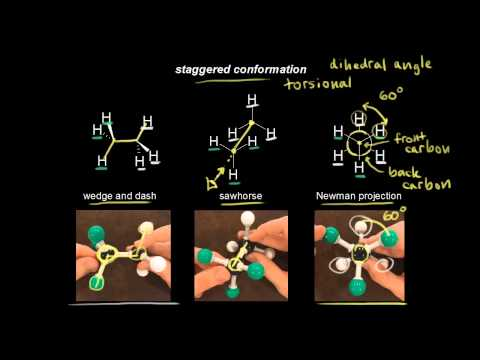 Conformations of ethane | Organic chemistry | Khan Academy