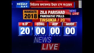 Zila Parishad Final Results of Dibrugarh, Tinsukia, Majuli & Morigaon