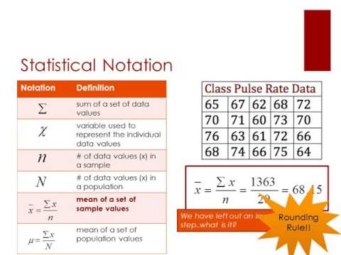 Statistical Notation