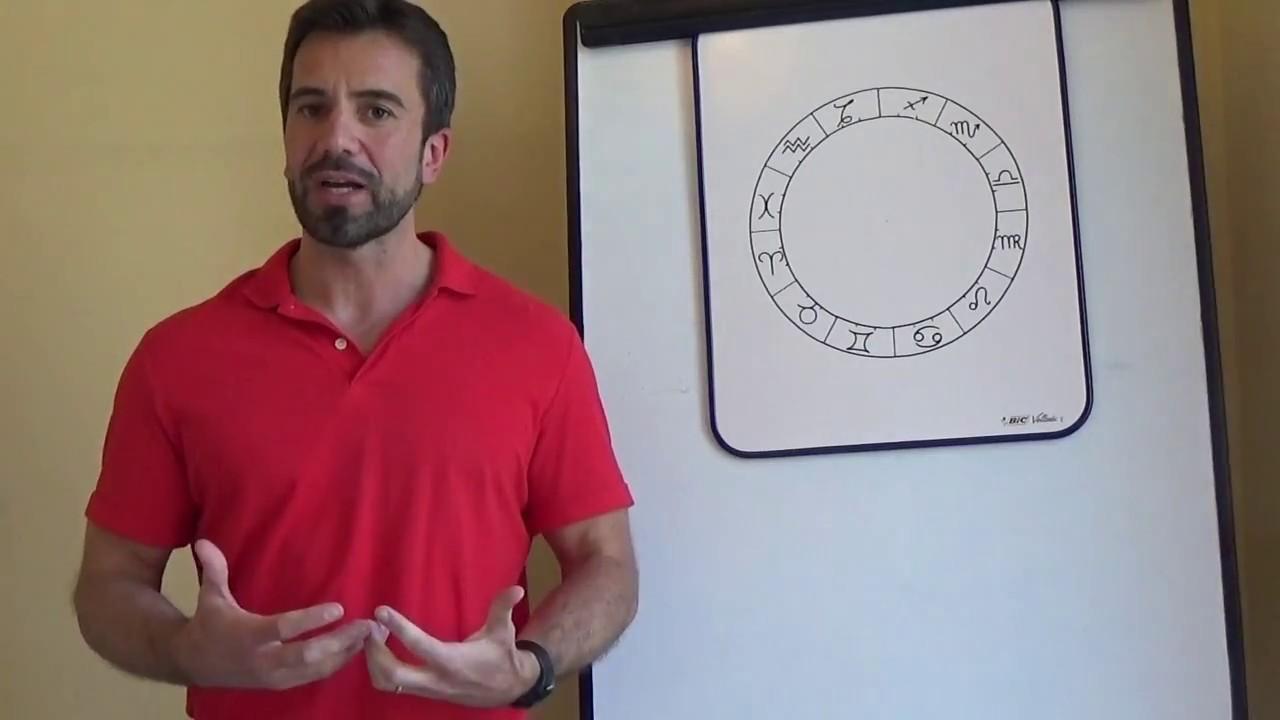 Le Signe Poisson : son portrait astrologique