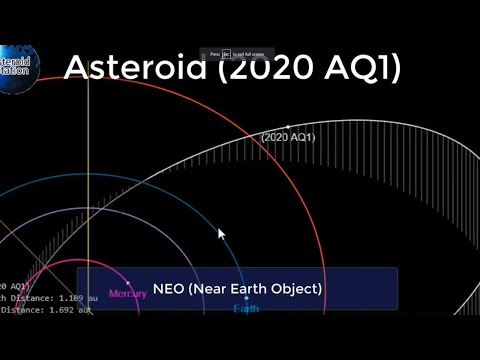 10 Planet Killer Asteroids That Can Hit Earth in 2020 from YouTube · Duration:  7 minutes 9 seconds