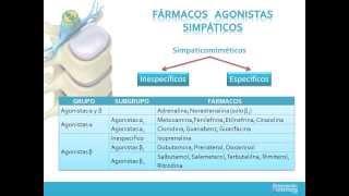 FARMACOS AGONISTAS SIMPÁTICOS