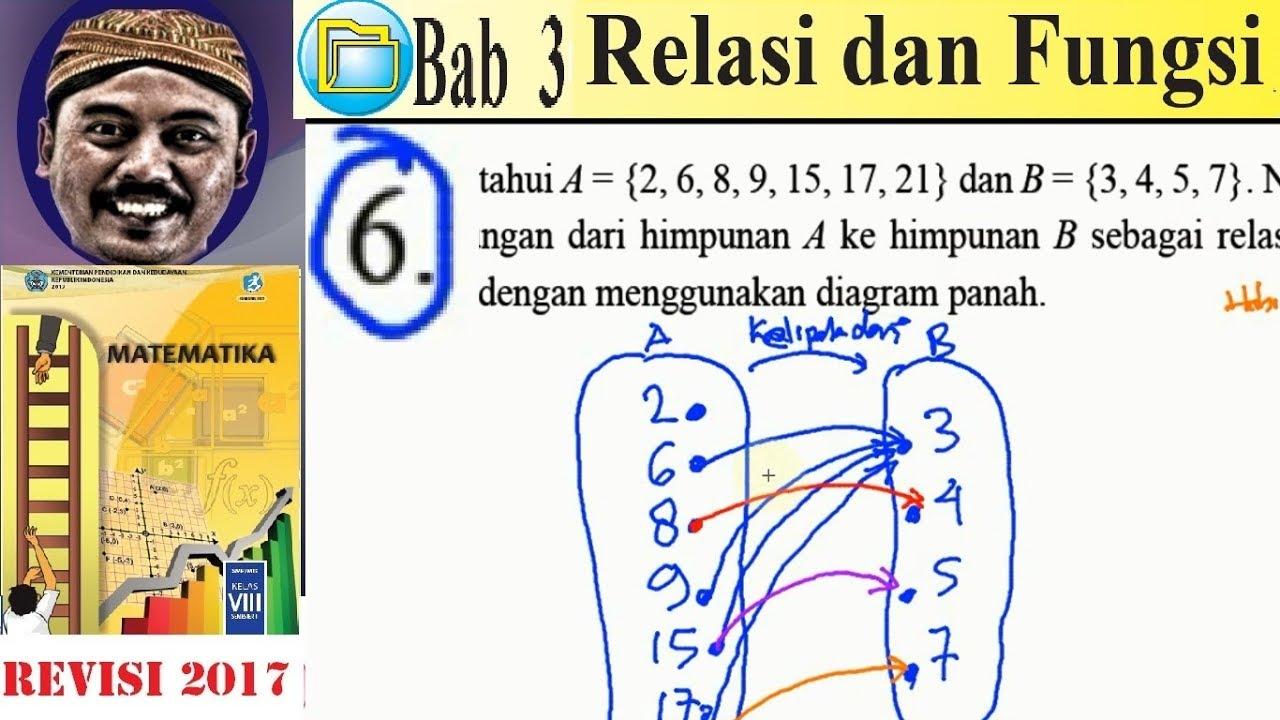 Relasi dan fungsi matematika kelas 8 bse k13 rev 2017 lat31 no 6 relasi dan fungsi matematika kelas 8 bse k13 rev 2017 lat31 no 6 diagram panah ccuart Images